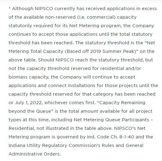 NIPSCO n.m. note 12-31-2019