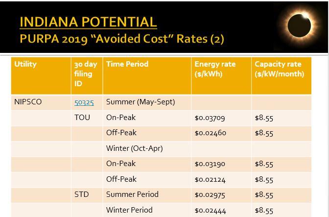 COGEN 2020 rates_2